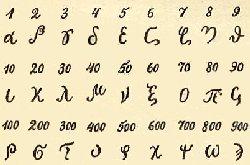 Graikiskos raides
